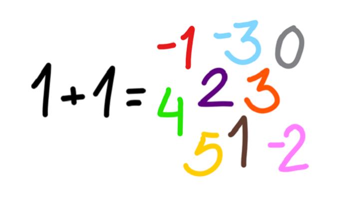 1 + 1 > 2 vai onko? Entä jos 1+1